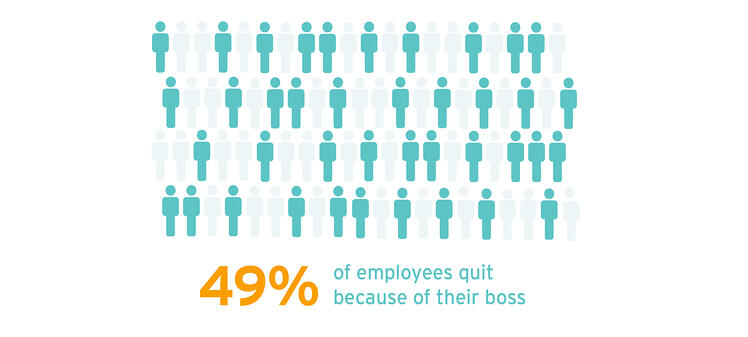 40 percent of employees quit-01