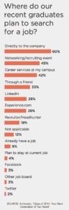 millennial-job-search