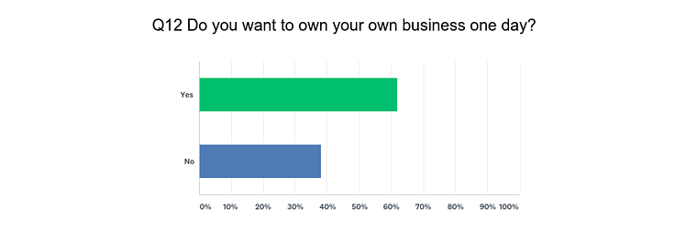 businessowner.png